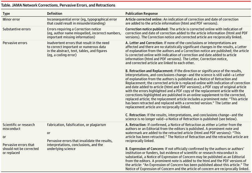 jama guide to medical literature