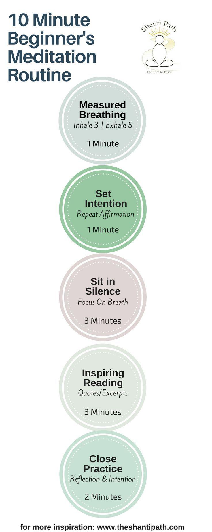 art of living guided meditation