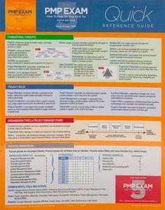 pmi pba certification study guide pdf free download