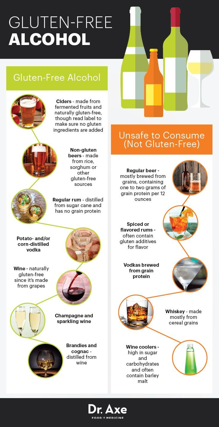 gluten free diet guide for families