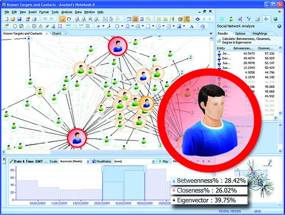 ibm information analyzer user guide