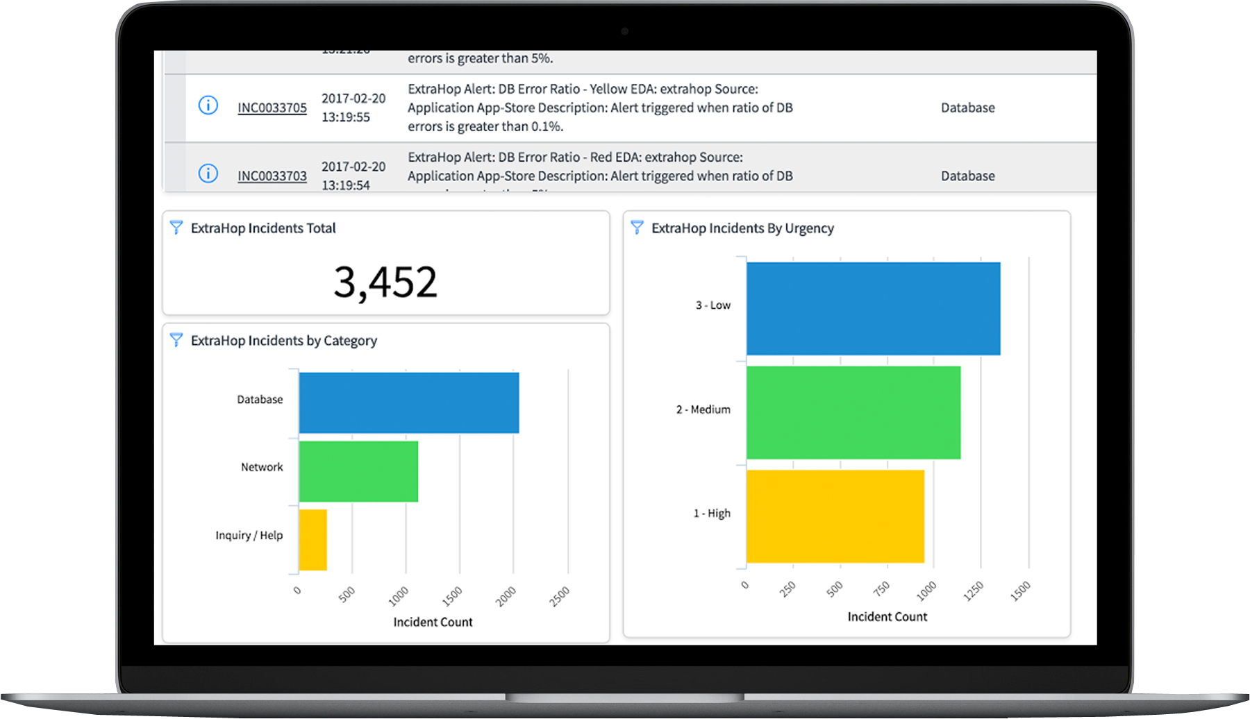 servicenow incident management user guide